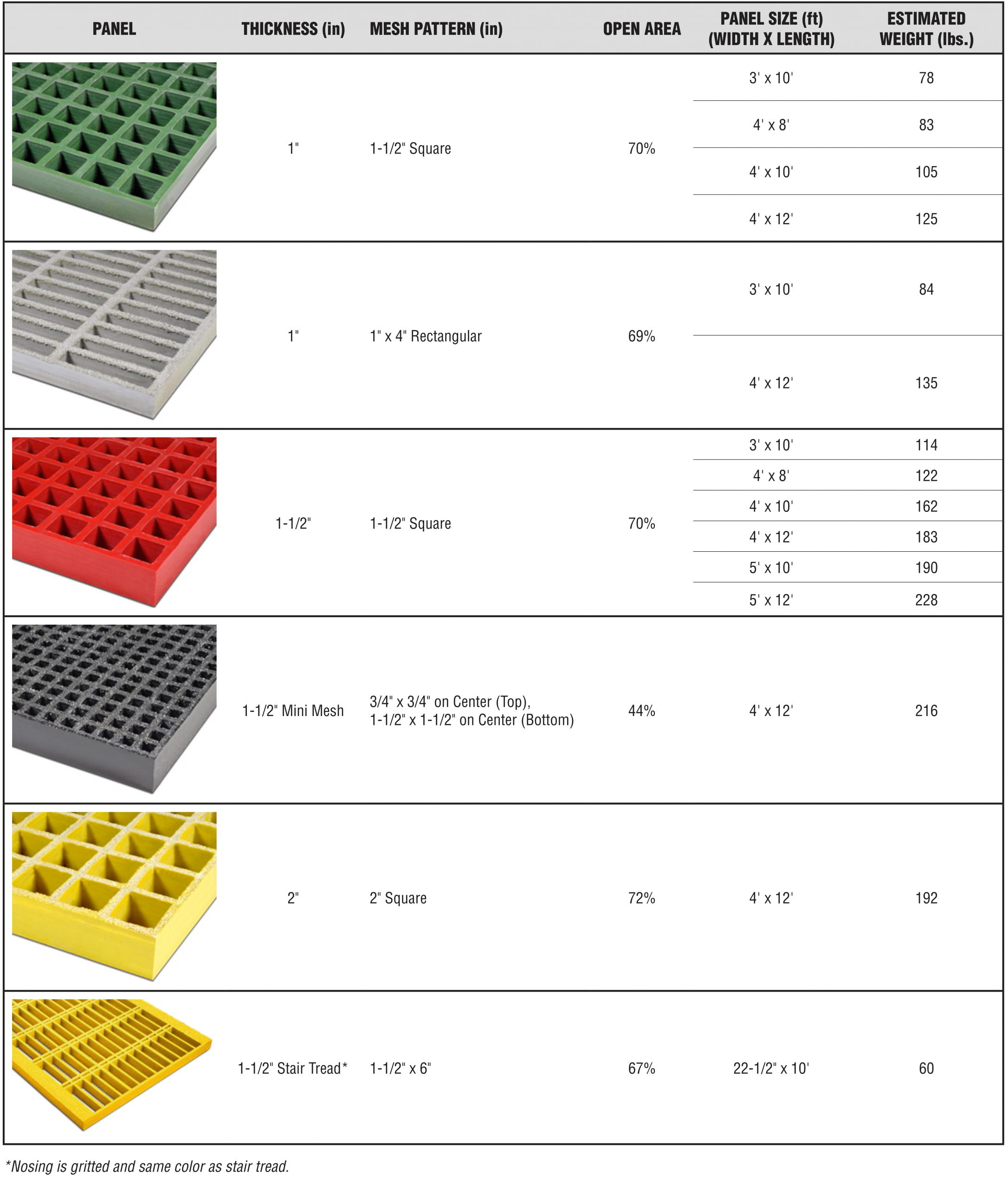 frp molded grating size scaled